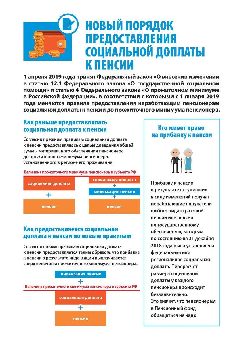 28 марта 2019 — В России появилась возможность оформления пенсии без прописки